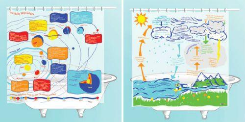 Modelos de cortinas infantiles para baño
